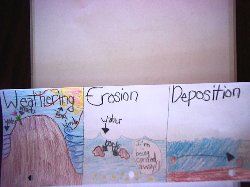 Weathering Deposition Erosion Foldable