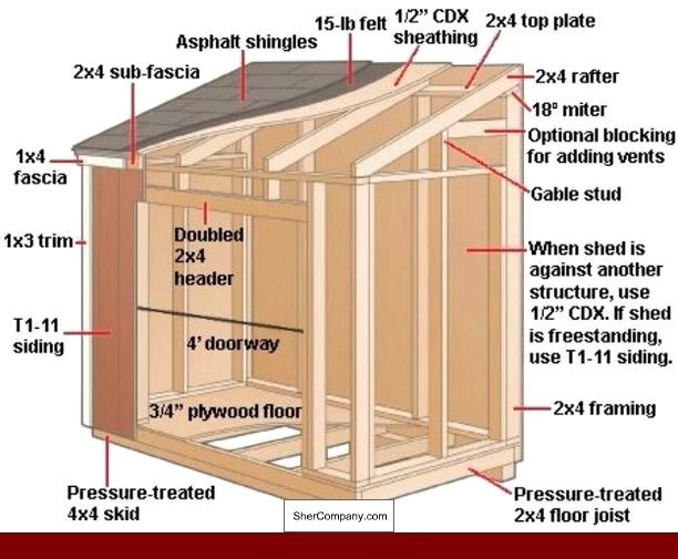 Free 8x10 Saltbox Shed Plans and PICS of 10x10 Shed Plans