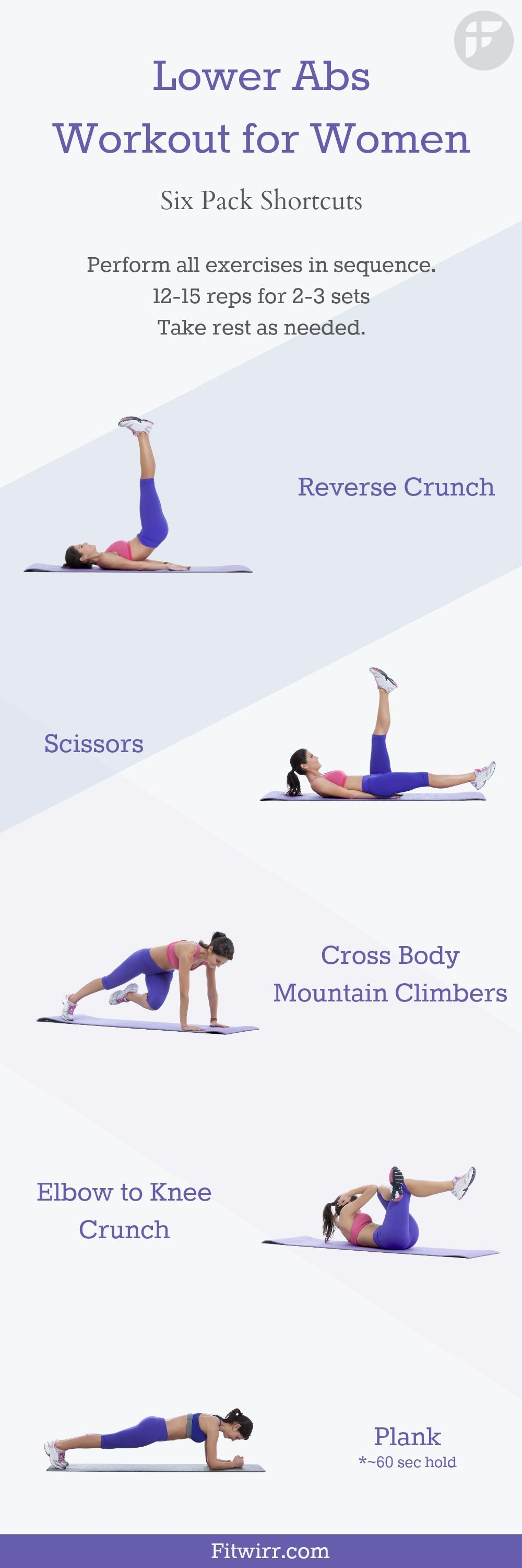 Ab workouts women flat stomach