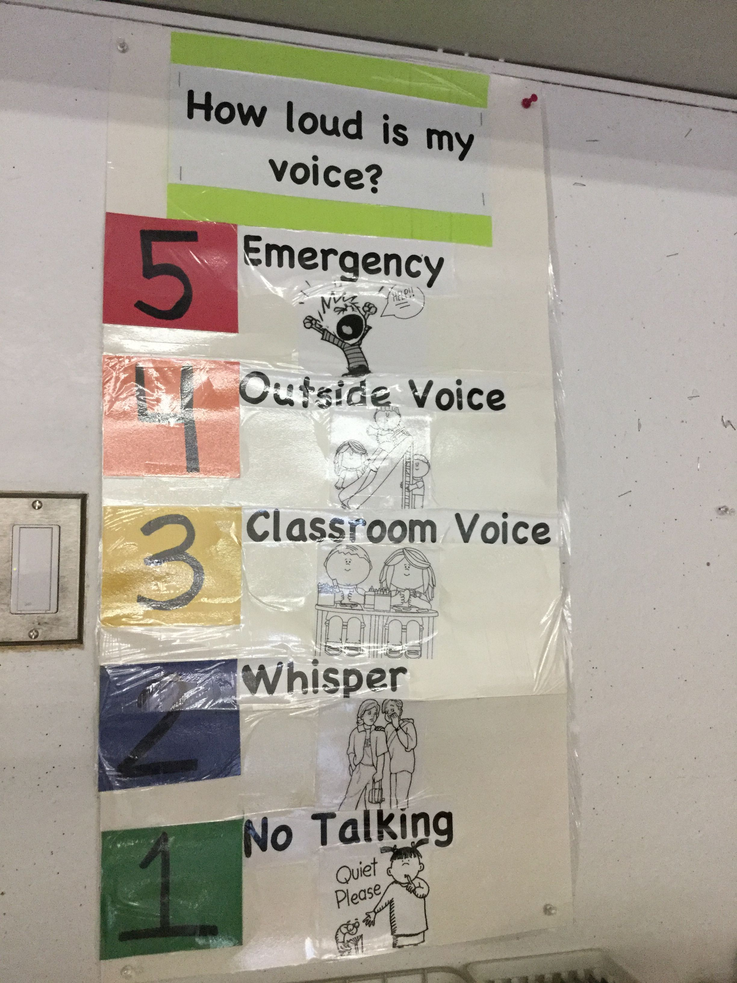 Voice Scale At Ps 317