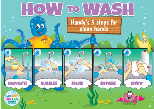 When To Wash Your Hands Poster Hand Washing Poster