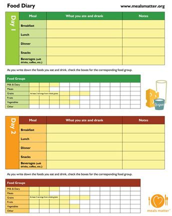 Matters pdf food