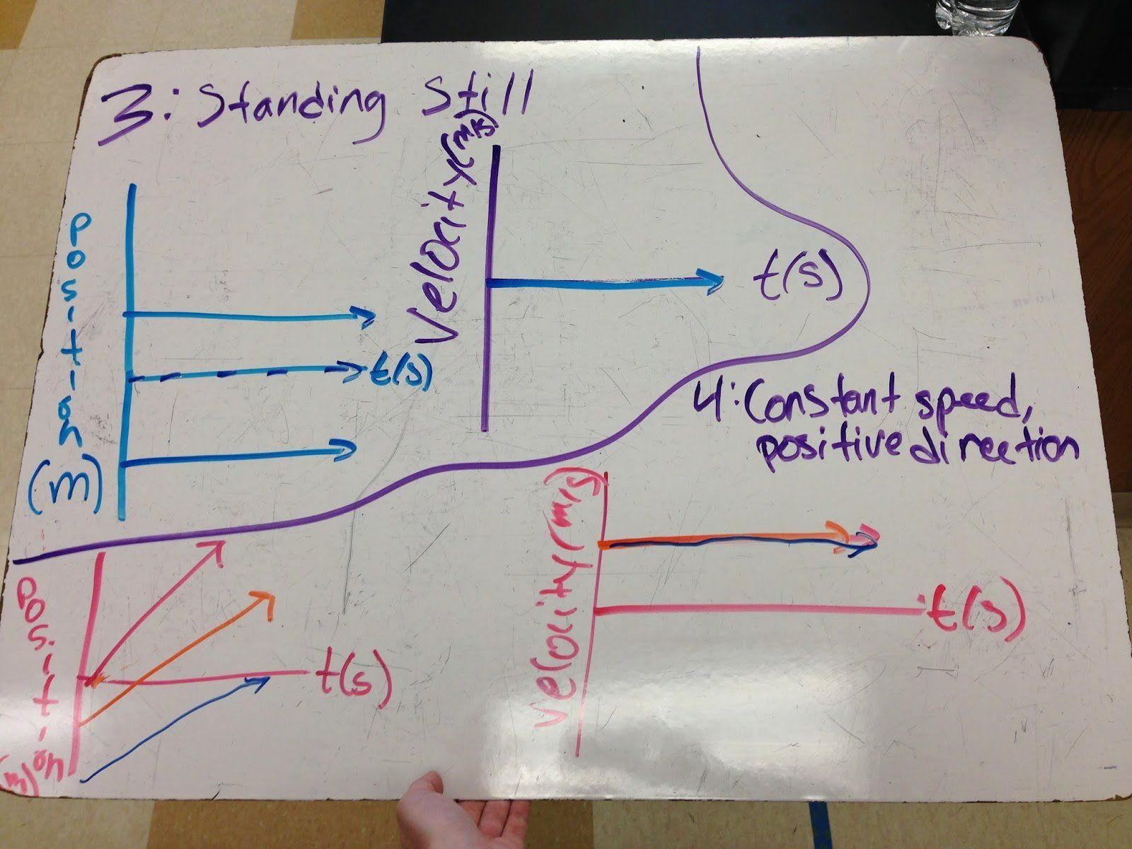 Motion Graphs Worksheet Answer Key Lovely Interpreting