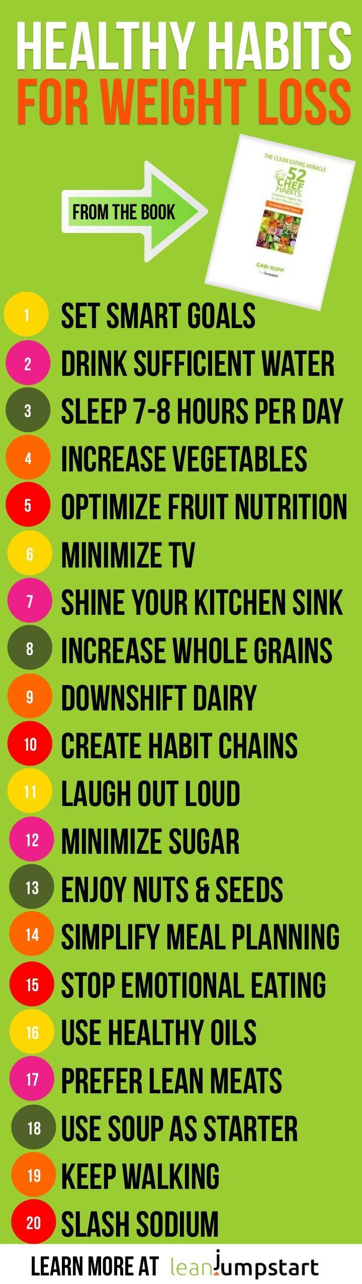 Diet plan guru mann picture 2