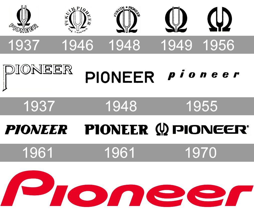 Pioneer Logo History Pioneer Logo Pioneer Logos