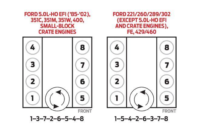88' EFI 5.0/AOD Swap 66 Mustang