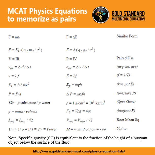 Pin by Talia on Medical Stuff | Physics formulas, How to memorize