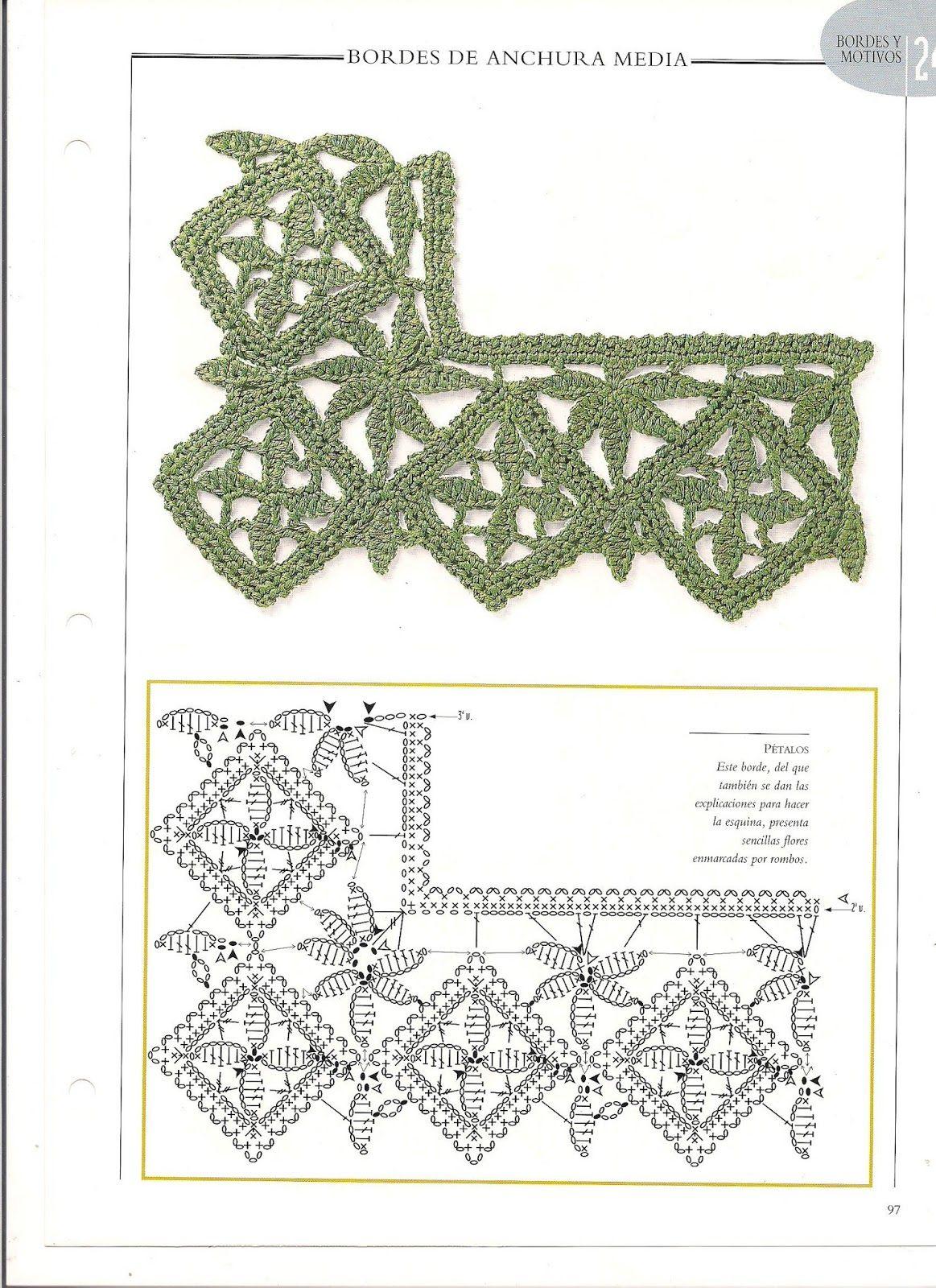 badulake de ana: patrones-moldes | crochet -puntillas-bordes ...