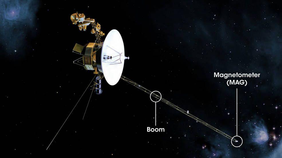 The Voyage to Interstellar Space | Interstellar, Voyage ...