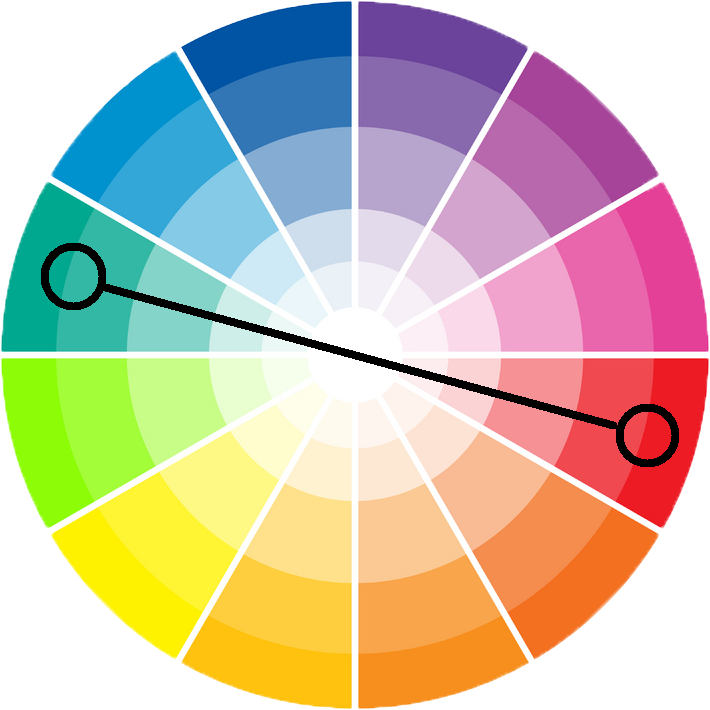Complementary Colour Relationship Complementary Color Wheel Color Theory Complementary Colors