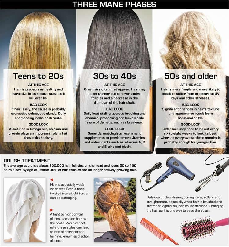 Hairmax Official Site Hair Color Chart Hair Color Formulas Hair Color Techniques