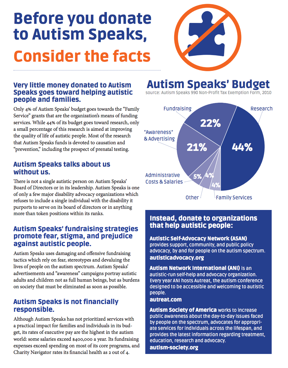 Lifetime Costs Of Autism Can Exceed 2 >> An Autistic Speaks About Autism Speaks Imagine If You Will That