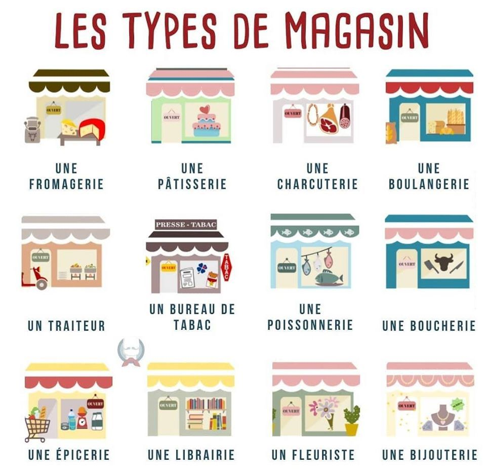 Pin On French Language Aids