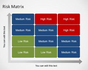 Plantilla Powerpoint Con Matriz De Riesgo Ppt Template  Risk