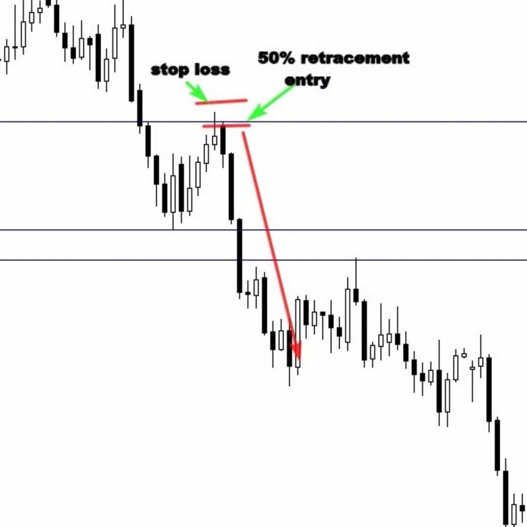 Day Trading in the Currency Markets - dummies