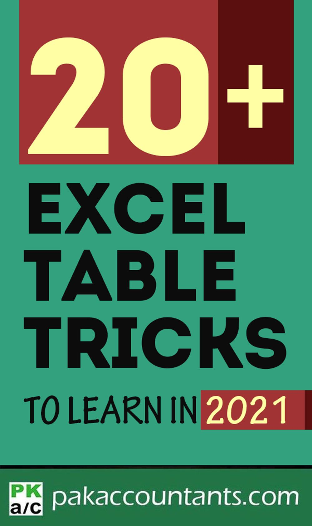 Excel in 2021: Learn Excel Tables with these trick