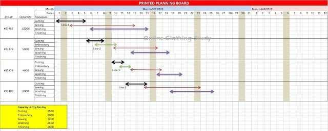 Production Schedule Template Excel Schedule Template