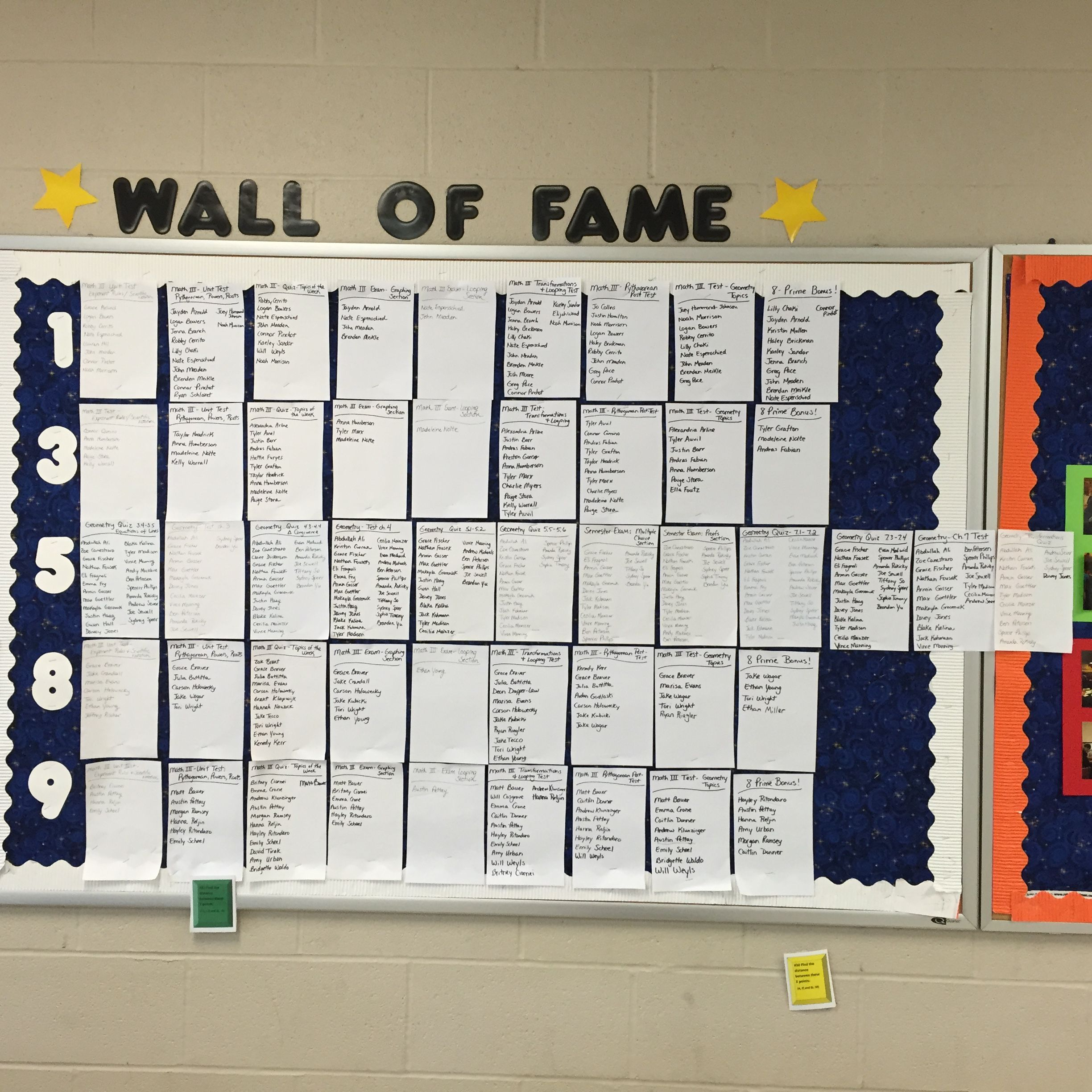 Wall Of Fame In My 8th Grade Classroom A S On Quizzes