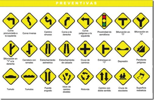 Señales De Transito Disim Auto Repuestos Road Safety