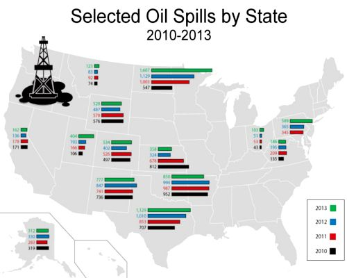 Oil Spills Increased by 17% in 2013 | There Is No Planet B ...