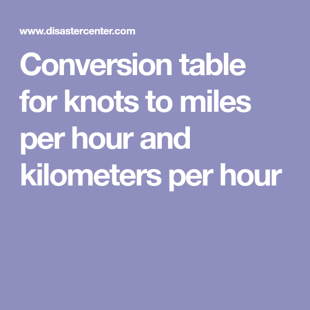 Conversion Table For Knots To Miles Per Hour And Kilometers Per Hour