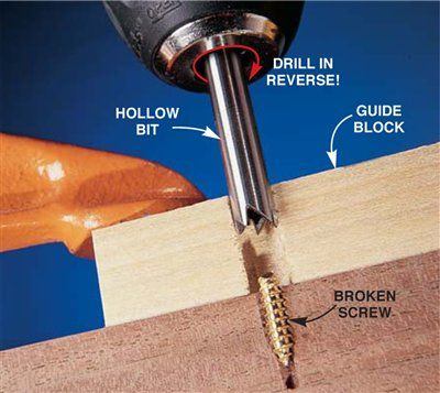 Q & A: Are Broken Screws Removable? - Woodworking Shop - American Woodworker