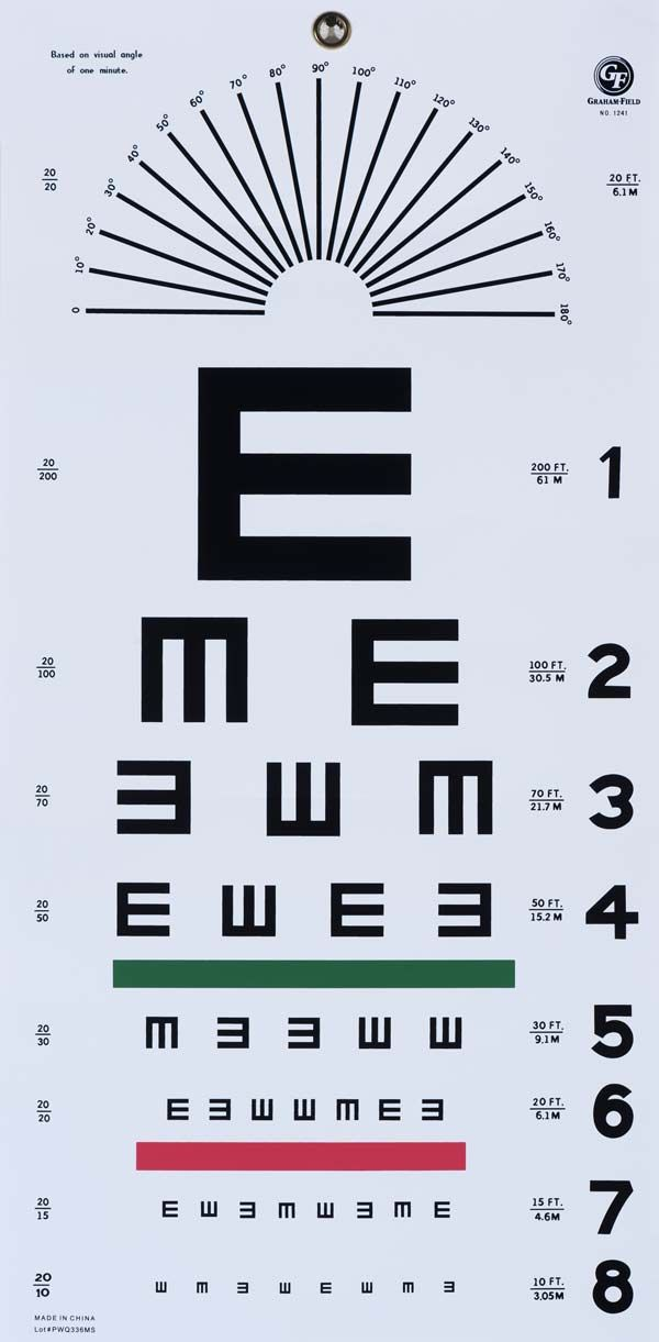 Examining the Fascinating Typographic History Of Eye Charts Eye - eye chart template