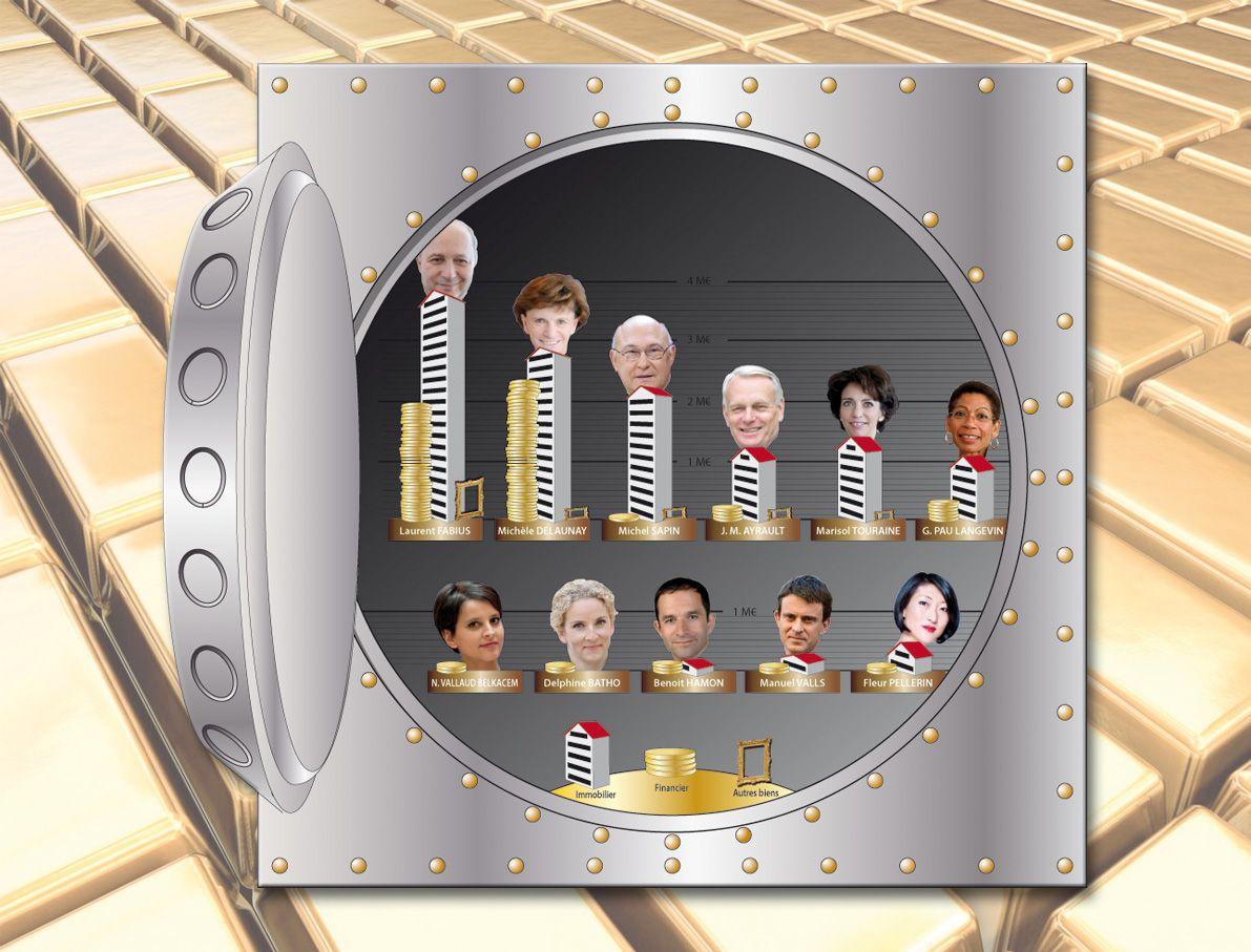 Infographie. patrimoine des ministres français. Illustrateur Cédric CHAPAL http://www.idsignsolutions.fr/joomla/