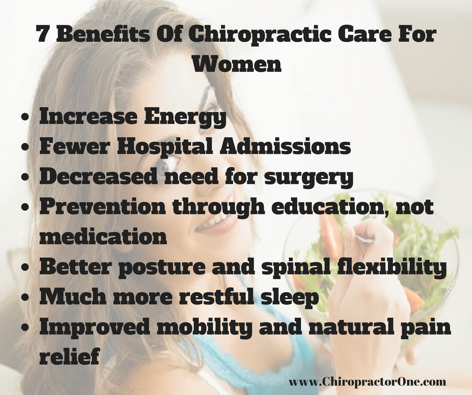 Pin on Global Chiropractors