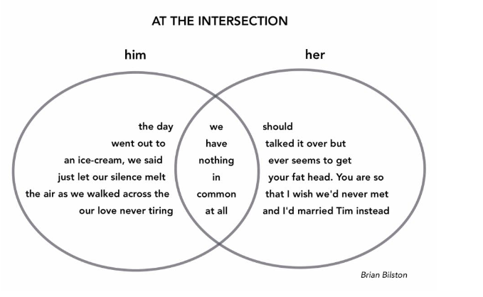 You took the last bus home the poems of brian bilston by brian heres a new poem called at the intersection which i have written in the form of a venn diagram ccuart Image collections