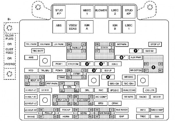 94 Chevy Truck Fuse Block Diagram