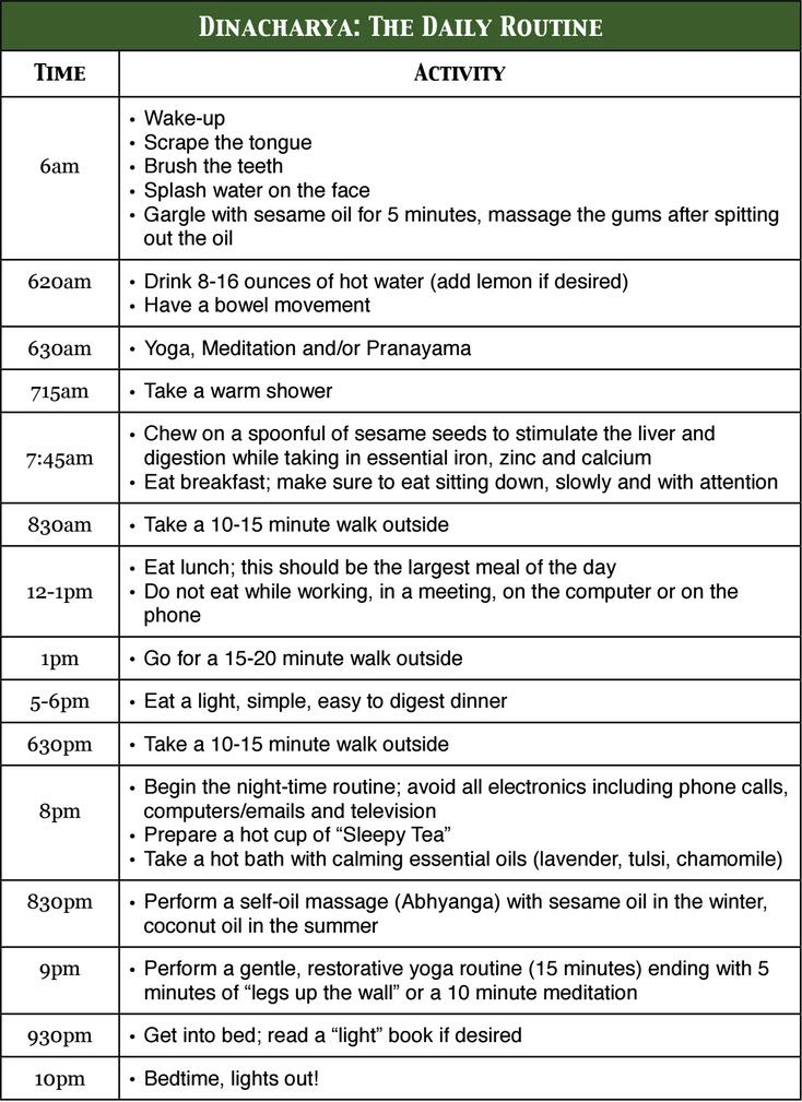 Dinacharya the essential daily ayurvedic routine also indian diet chart for weight loss female plan rh pinterest