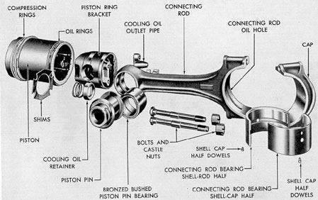 Piston Assembly.jpg
