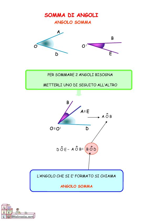 Pin di idearch su Matematica   Matematica scuola media