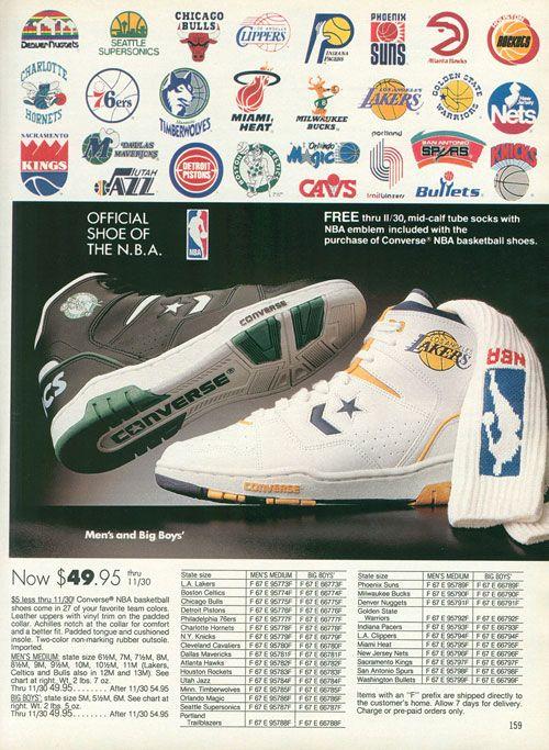 45e746330081cd 1989 official  NBA catalog Retro Sneakers