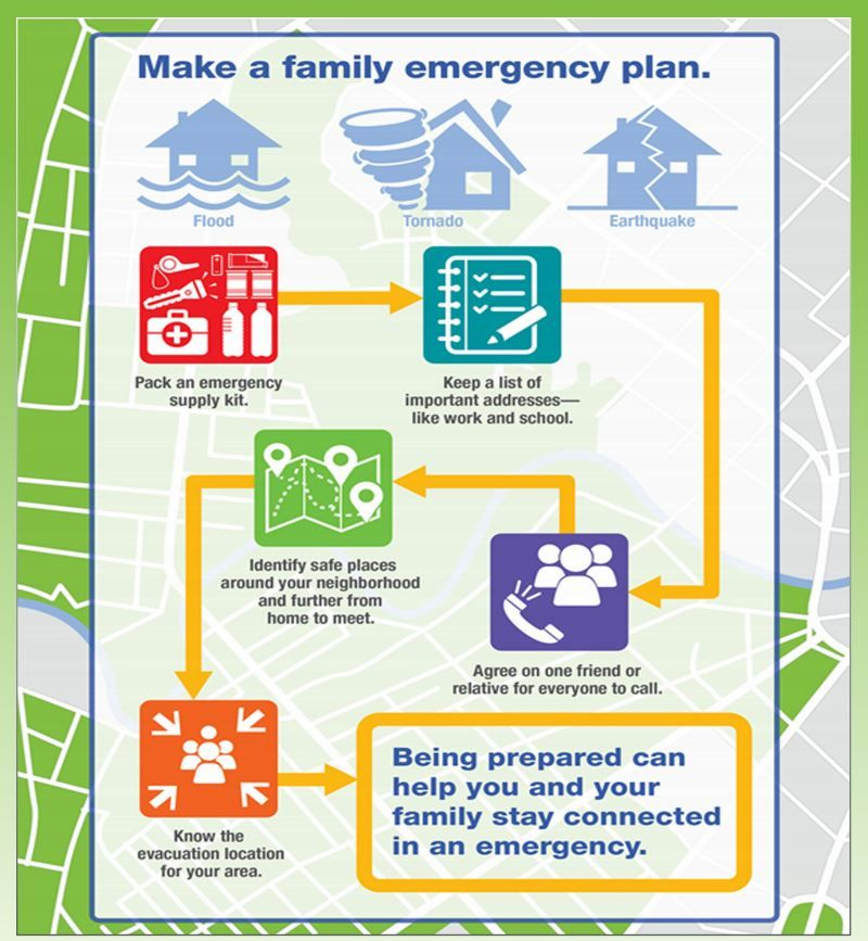 Ensuring preparedness can help caregivers stay connected