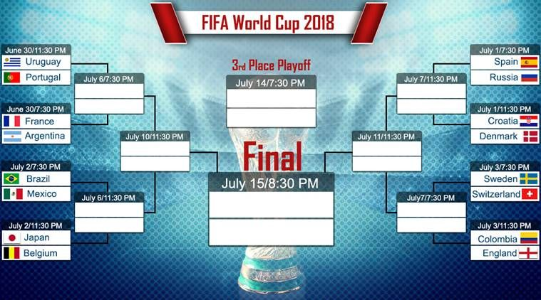 Fifa World Cup 2018 Schedule When Are Semi Finals Third Place And Final Matches Fifa World Cup World Cup 2018 World Cup