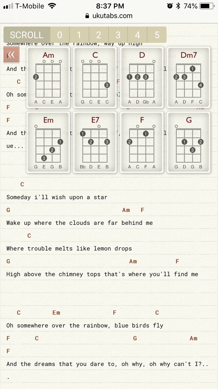 Ukelele Notes How To Play