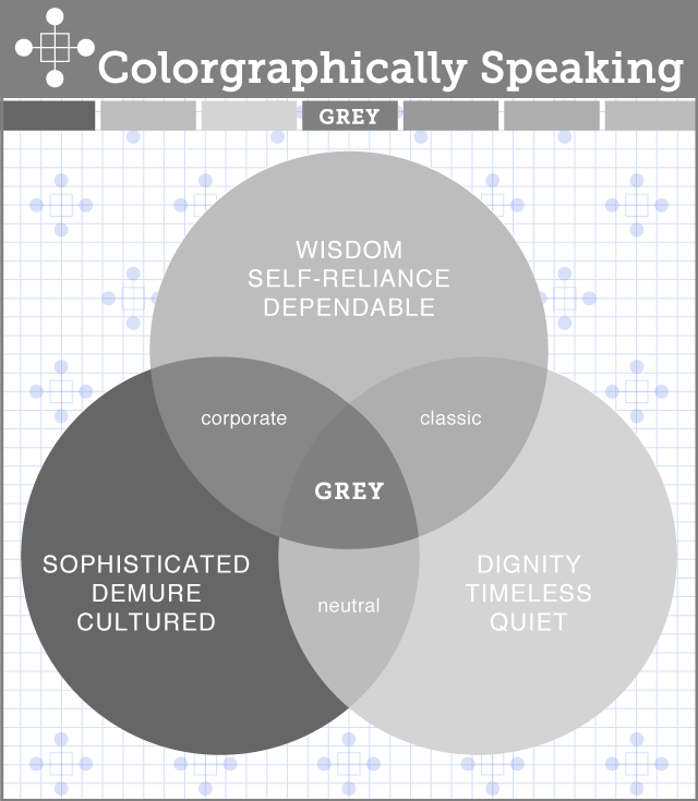 Grey Color Theory
