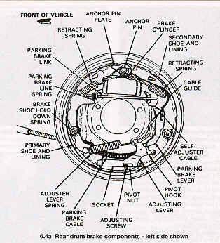 91 jeep wrangler wiring diagram labeled phase drum brakes | cool hotrod and bikes pinterest brake, engine cars