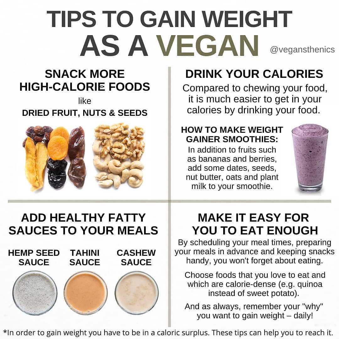gaining weight on plant based diet