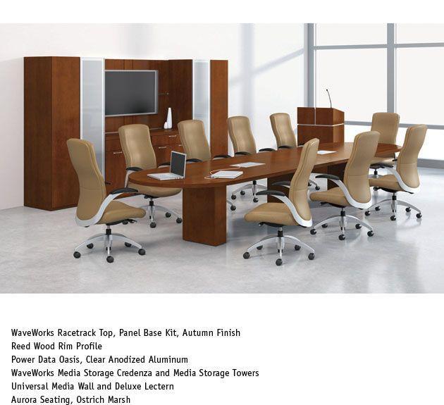 Amazing National Office Furniture Waveworks Table With Aurora Download Free Architecture Designs Xoliawazosbritishbridgeorg
