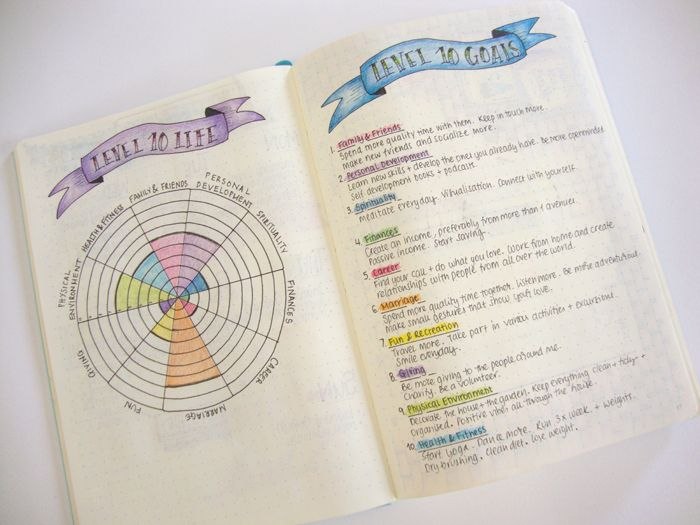 10 Inspirerende Hallen : How to create a level 10 life spread in your bullet journal