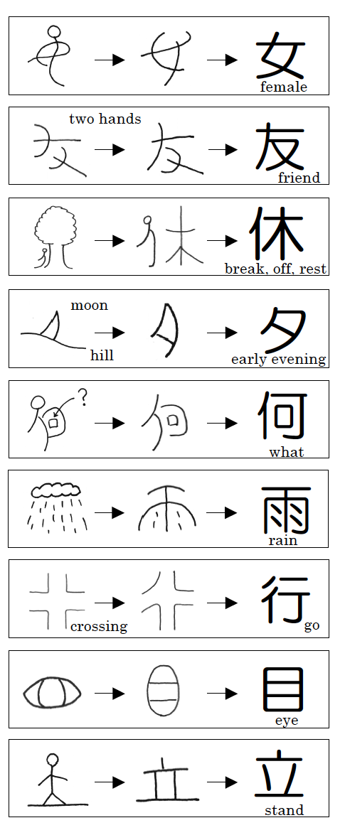 Free E Mail Lesson Free Download Master Basic Kanji 120 Japanese