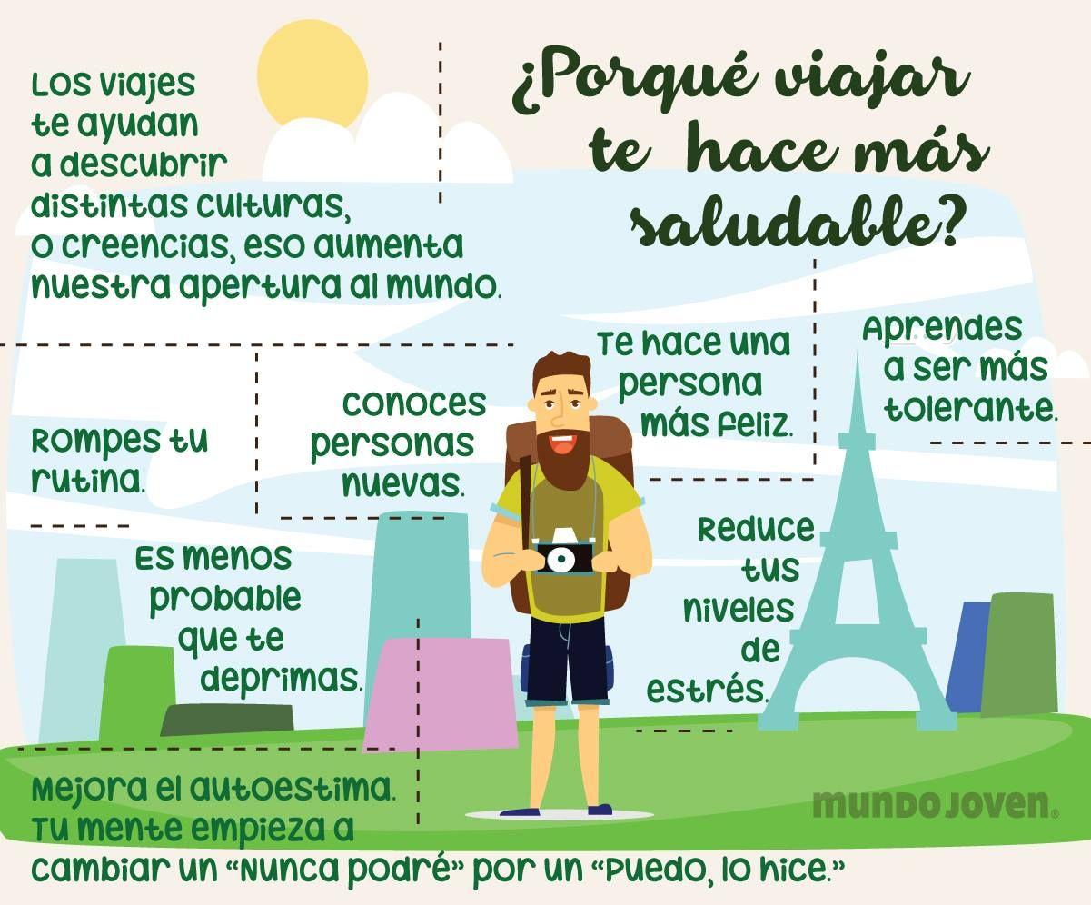 ¿Porqué viajar te hace más saludable Mahcuallis? #AñoNuevo2017 #AmoViajar Foto: +Mundo Joven