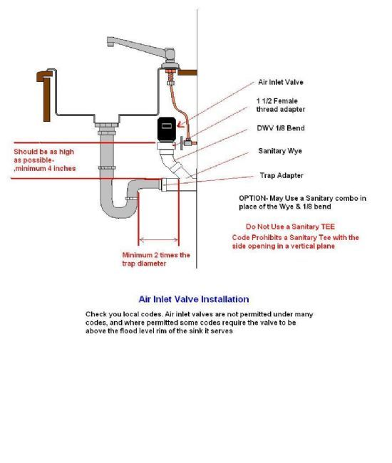kitchen sink air admittance valve sink vent air admittance valve really slick plumbing 8426