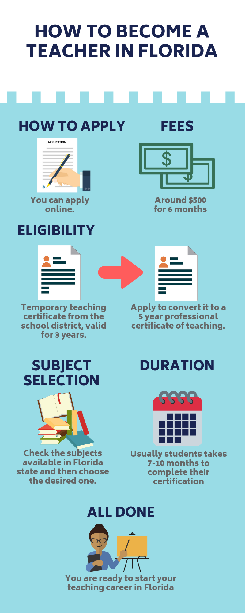 Become A Teacher In Florida Teacher Certification Becoming A Teacher Teacher Certification Florida
