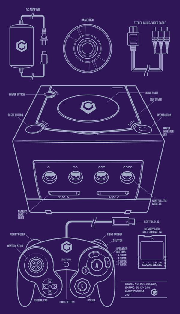 Classic console blueprints designs by adam rufino gamecube classic console blueprints designs by adam rufino gamecube malvernweather Images