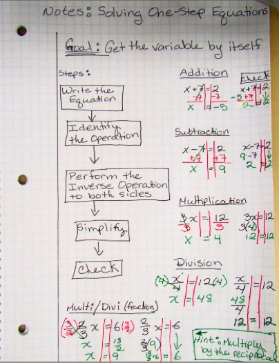 besides Eastermultprobs Pin Easter Word Problems Thde Math Worksheets Mode And Range Kid Pinterest Free For Linear Equations Grades Easy Worksheet Ideas Pre Algebra About Solve Money additionally Pemdas Rules additionally Original likewise Equations Sheeet. on algebra equation worksheets with answer key