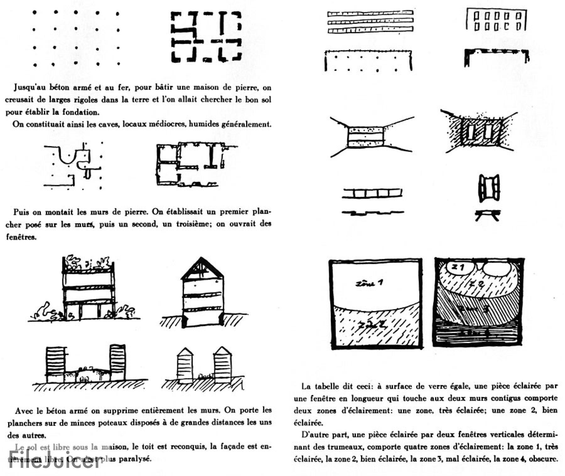 5 Point Of Architecture Le Corbusier